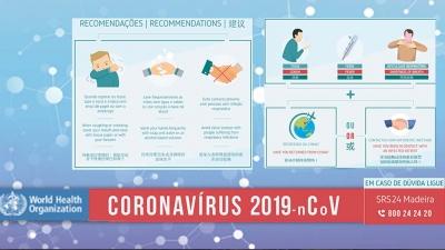 Suspensão atividades competições regionais - COVID-19